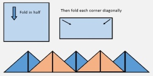 make prairie points with open folds in the centre